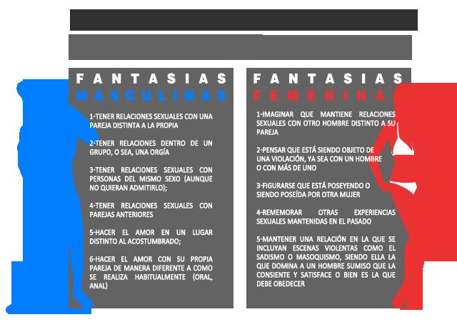 Fantasias Sexuales Para Hacer En Pareja